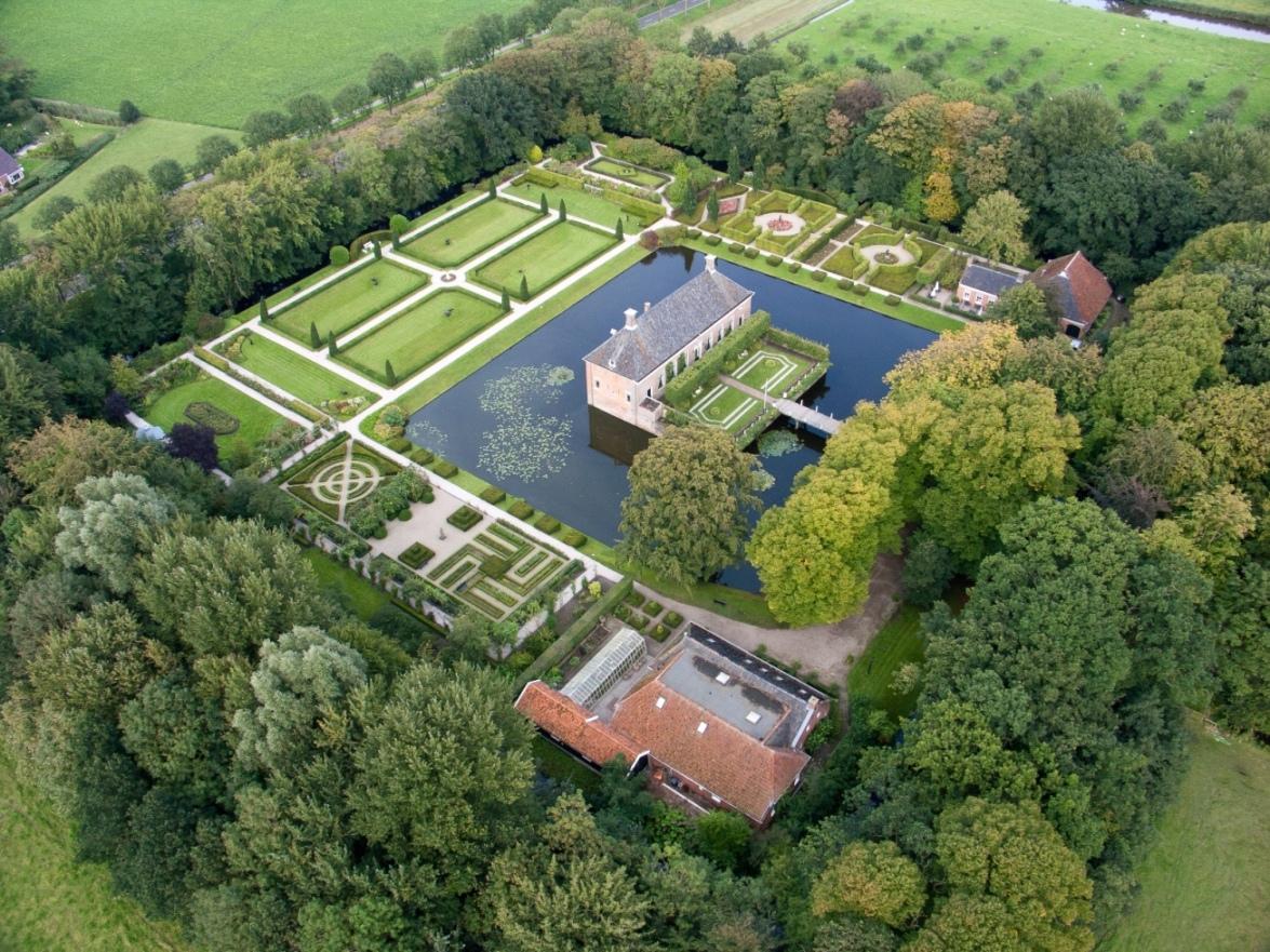 Op de luchtfoto is het vierkante terrein van het museum goed te onderscheiden. Het museum gebouw is omsloten door een brede slotgracht waaraan groen tuinen met witte paden liggen. Het gehele terrein wordt omsloten door brede hoge haag van bomen.
